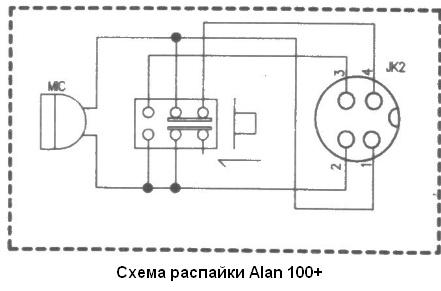Alan 100+
