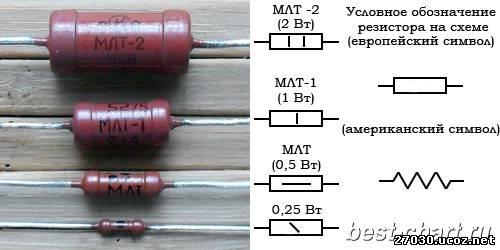 """Дык вы её не читали. цитирую (в самом конце страницы)  """" ...При последовательном соединении мощность резистора как для..."""