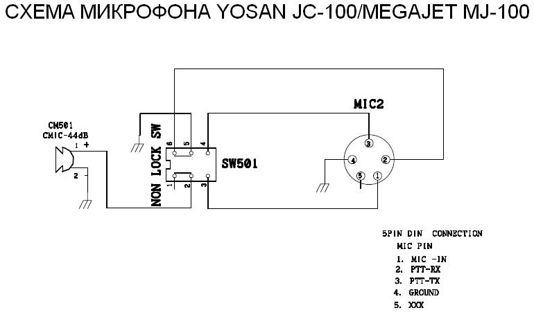 Схема тангенты Yosan